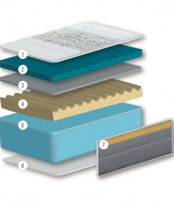 Colchón V7 Gel capas