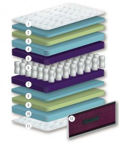 Capas colchón hybrid 13