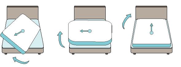 girar colchón
