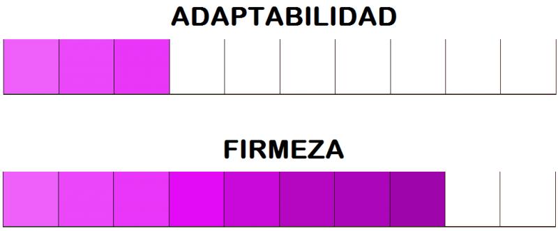 Adaptabilidad colchón bera 22