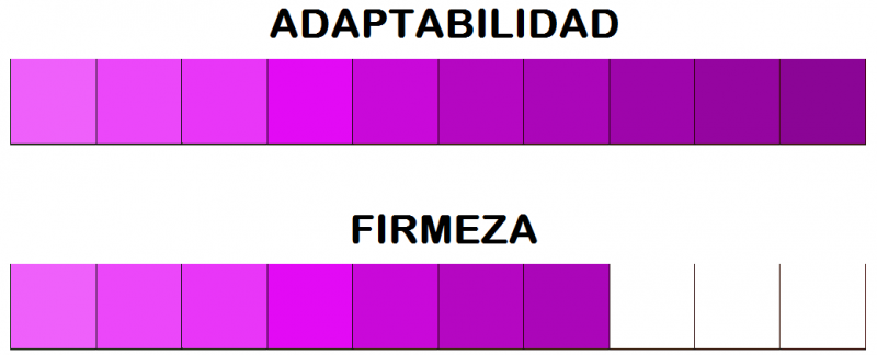 adaptabilidad colchón biosilk karibian