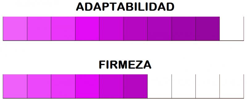adaptabilidad COLCHÓN NOVA