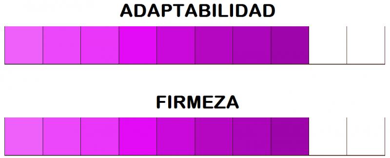 adaptabilidad colchón merino karibian