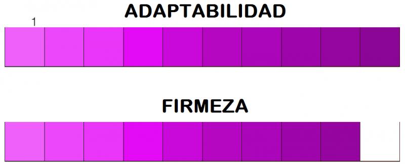 adaptabilidad prive karibian