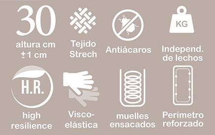 Caracteristicas Colchon Naos Korflex