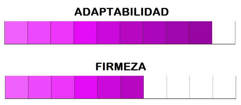 adaptabilidad colchón naos korflex