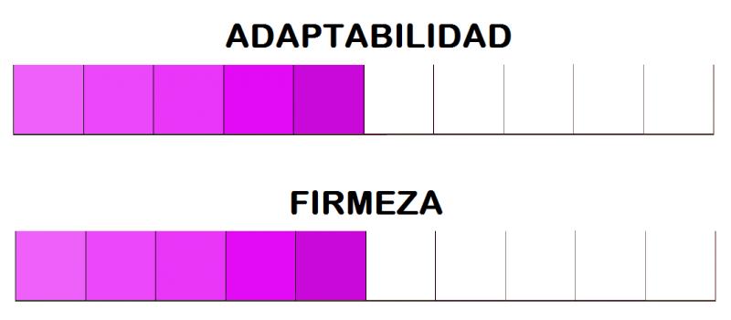adaptabilidad colchón narvi korflex