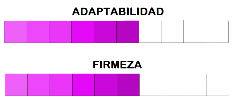 adaptabilidad colchón soren korflex