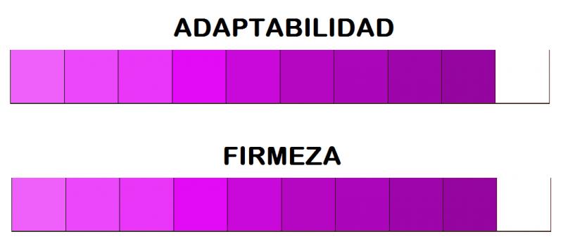 adaptabilidad colchón vogar korflex